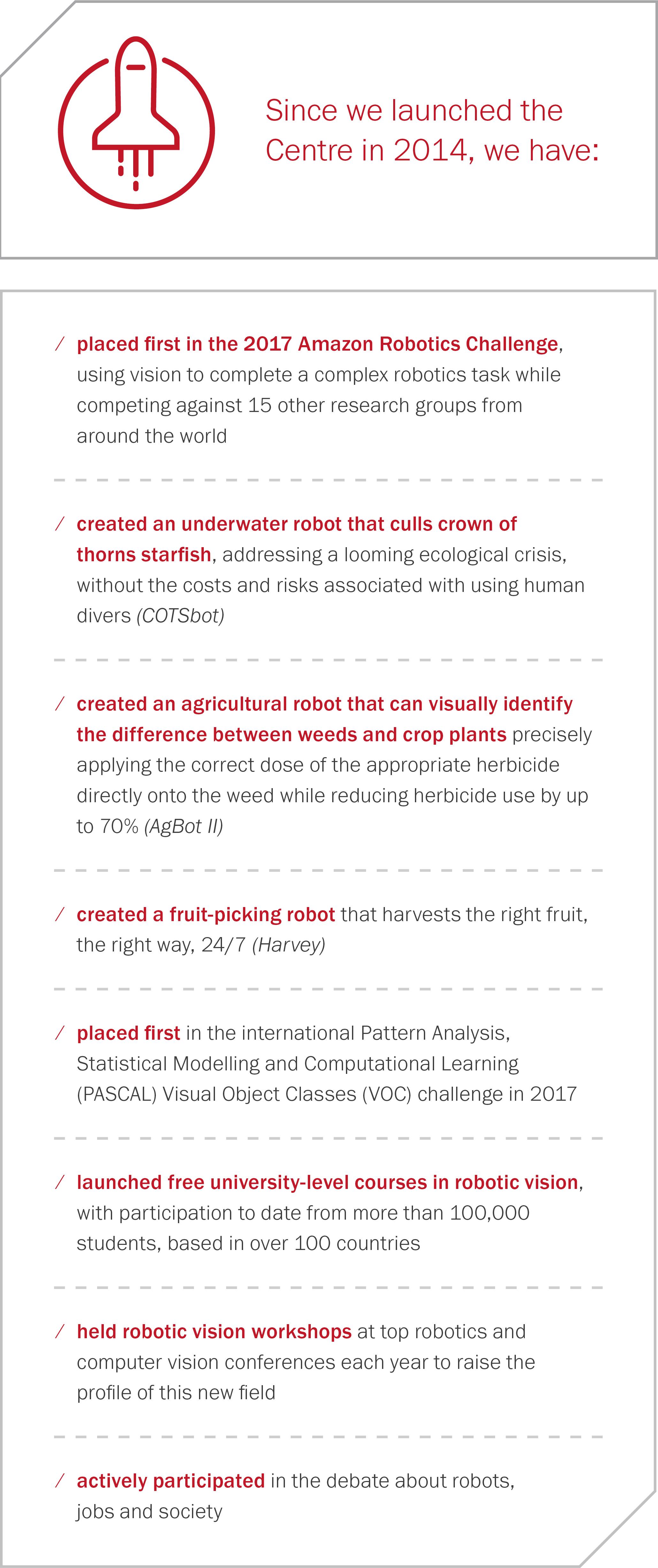 Centre Performance - Robotics Report