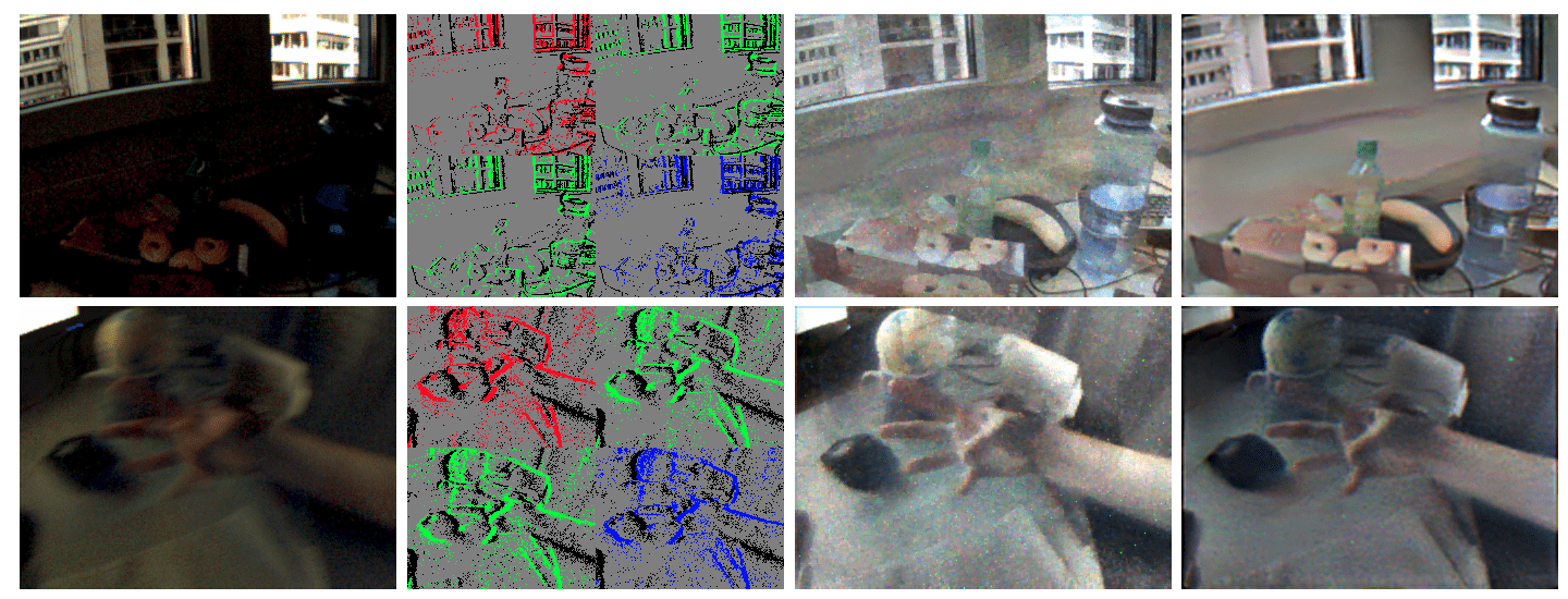 High dynamic range (top) and low light motion blur (bottom). Conventional camera (left), colour events (center left), filter reconstruction (center right), Neural network (right).